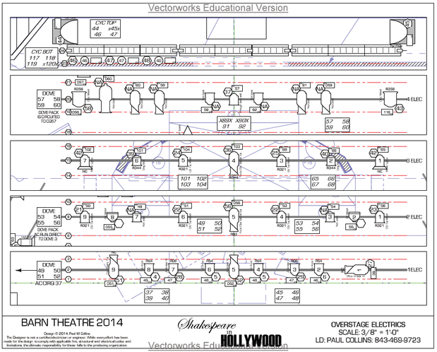 As Light Plots Get Bigger And It Becomes Difficult For The Designer To Keep All Of Different Lights Straight In Mind