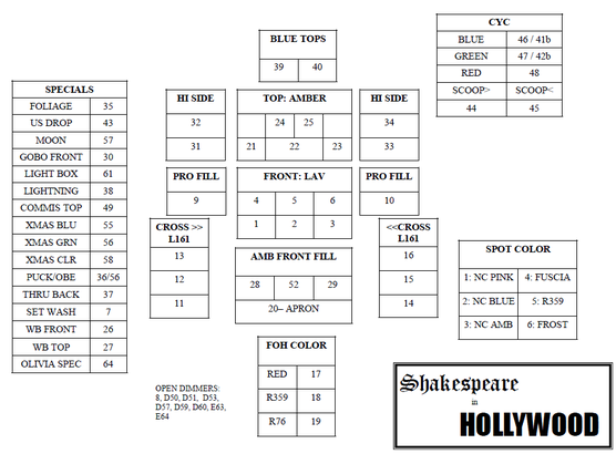 Lighting hook up sheet